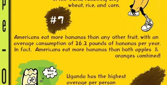 Banana Infographic