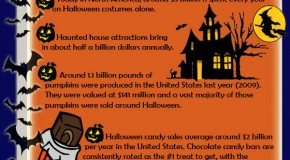 15 Halloween Facts