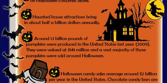 Halloween Infographic Final