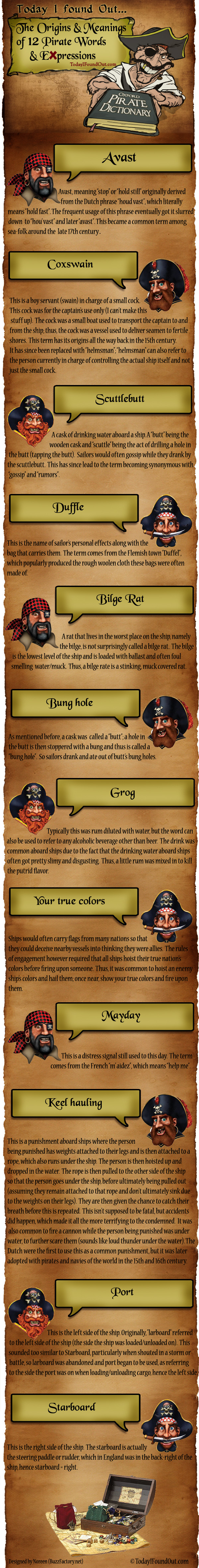 Origins of Pirate Words and Phrases, you are seeing the infographic on the site muwasalat.com, it is on pirate words