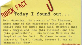Where the Names of The Simpsons Family Came From