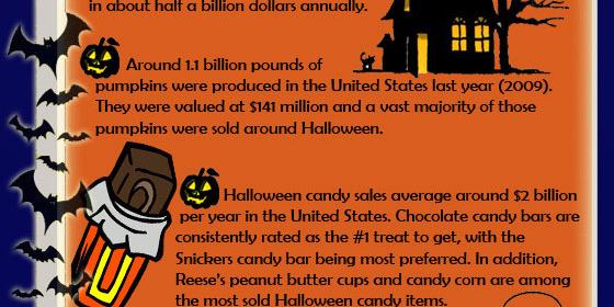 Retail-halloween-facts