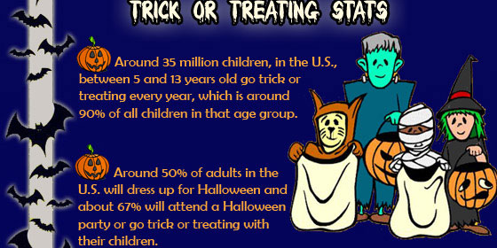 trick-or-treat-stats