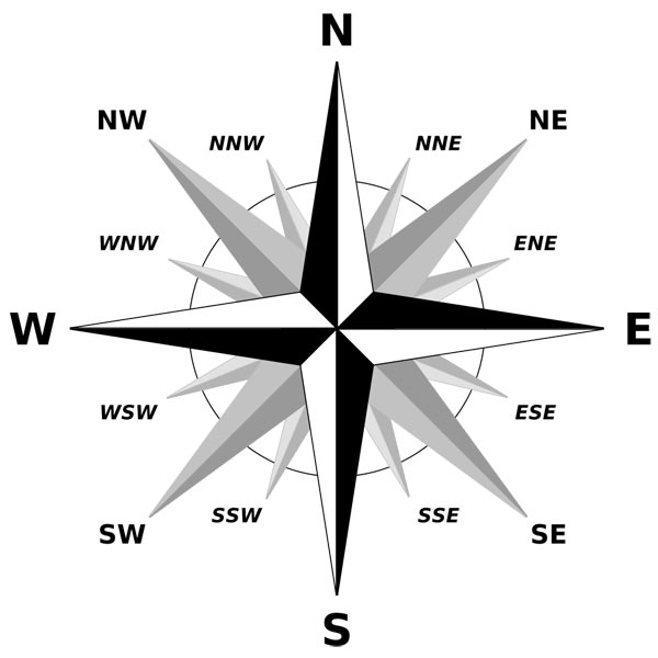 the word news does not derive from the four cardinal directions