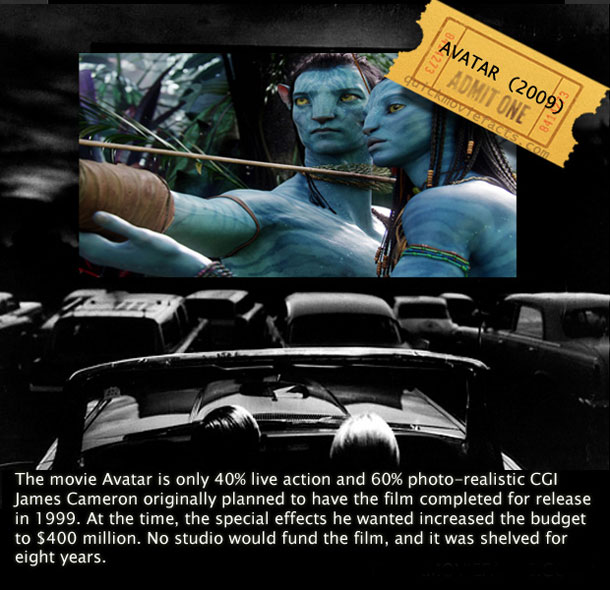 movie-facts-20