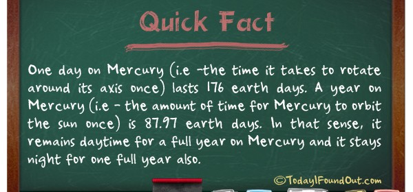 TIFO Quick Fact- A Day Vs a Year on Mercury fact