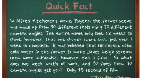 1/6th of the Time Spent Filming Alfred Hitchcock's Movie Psycho was Spent Shooting the Shower Scene