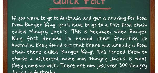 TIFO Quick Fact- Burger King In Australia Fact