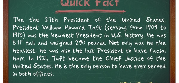 TIFO Quick Fact - Heaviest President of The US
