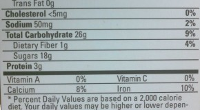 How the Calorie Content of Food is Determined