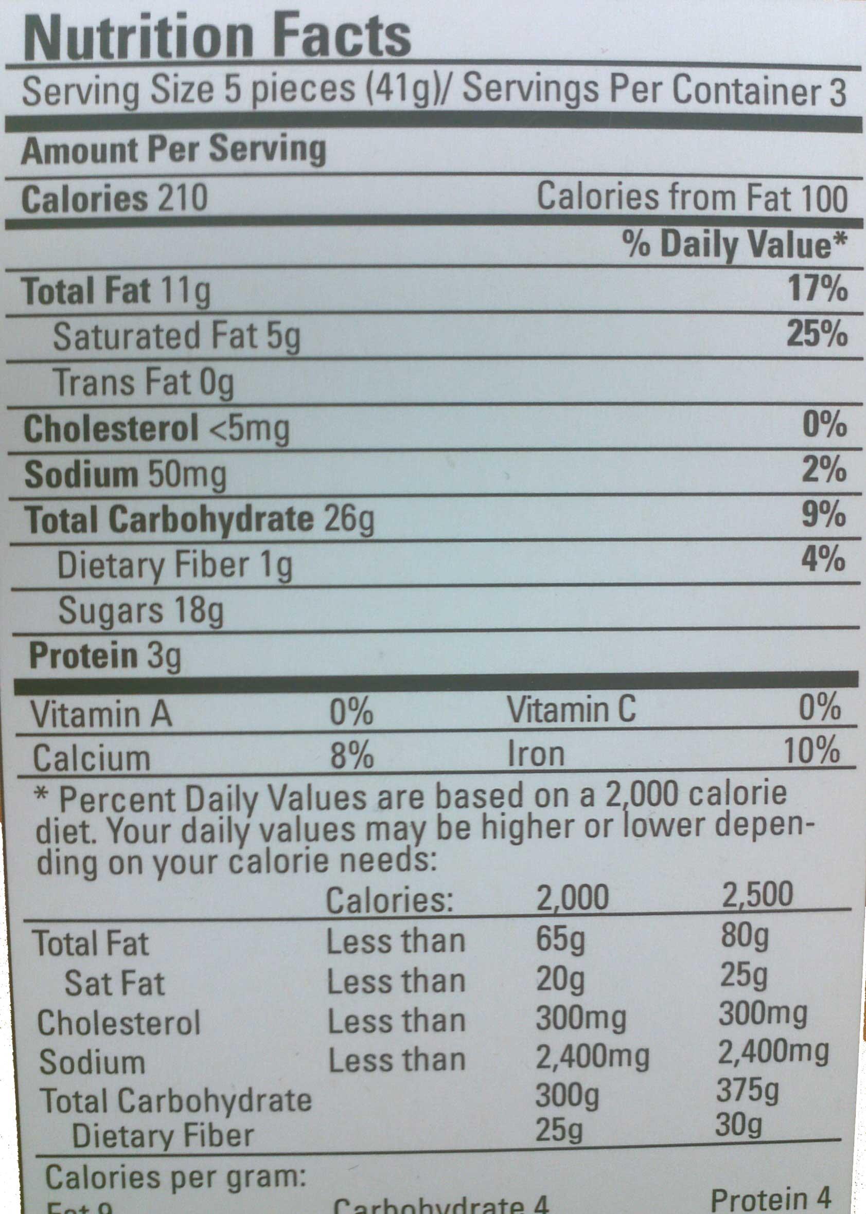Burns Dog Food Calories