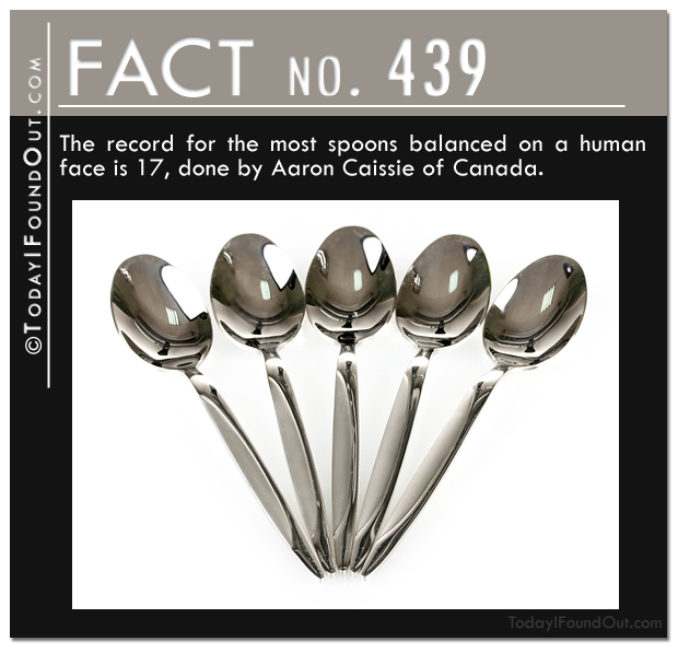 TIFO Quick Fact-The record for the most spoons balanced on a human face is 17, done by Aaron Caissie of Canada