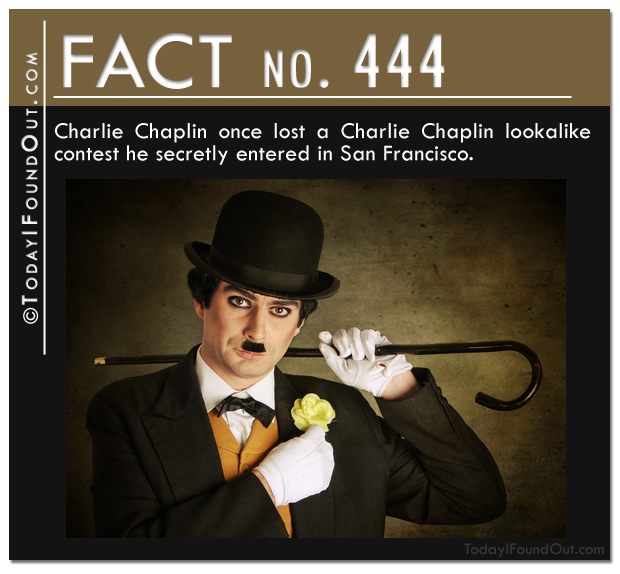 TIFO Quick Fact-Charlie Chaplin once lost a Charlie Chaplin lookalike contest he secretly entered in San Francisco
