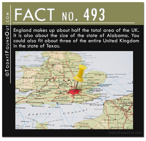 england-fact