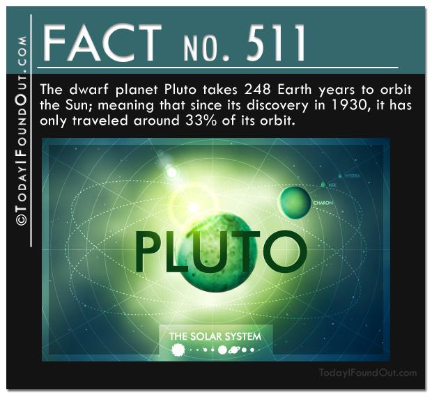 pluto-fact