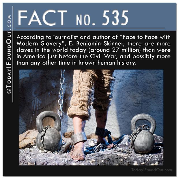 slavery-fact