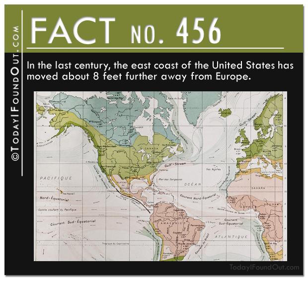 united-states-fact