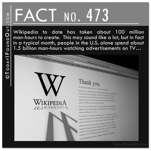 wikipedia-fact
