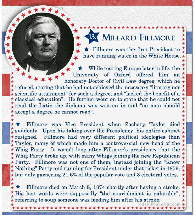 100 facts about us presidents 13 millard fillmore for Fun facts about the presidents