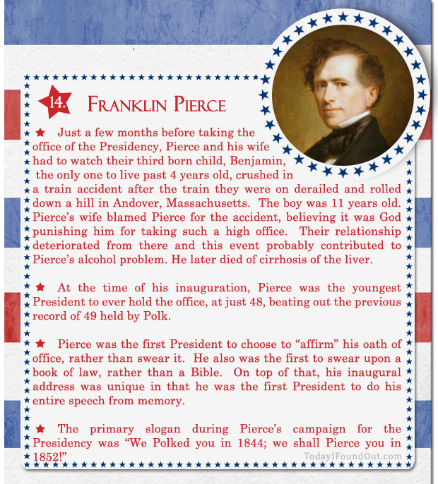 100 facts about us presidents 14 franklin pierce for Fun facts about the presidents
