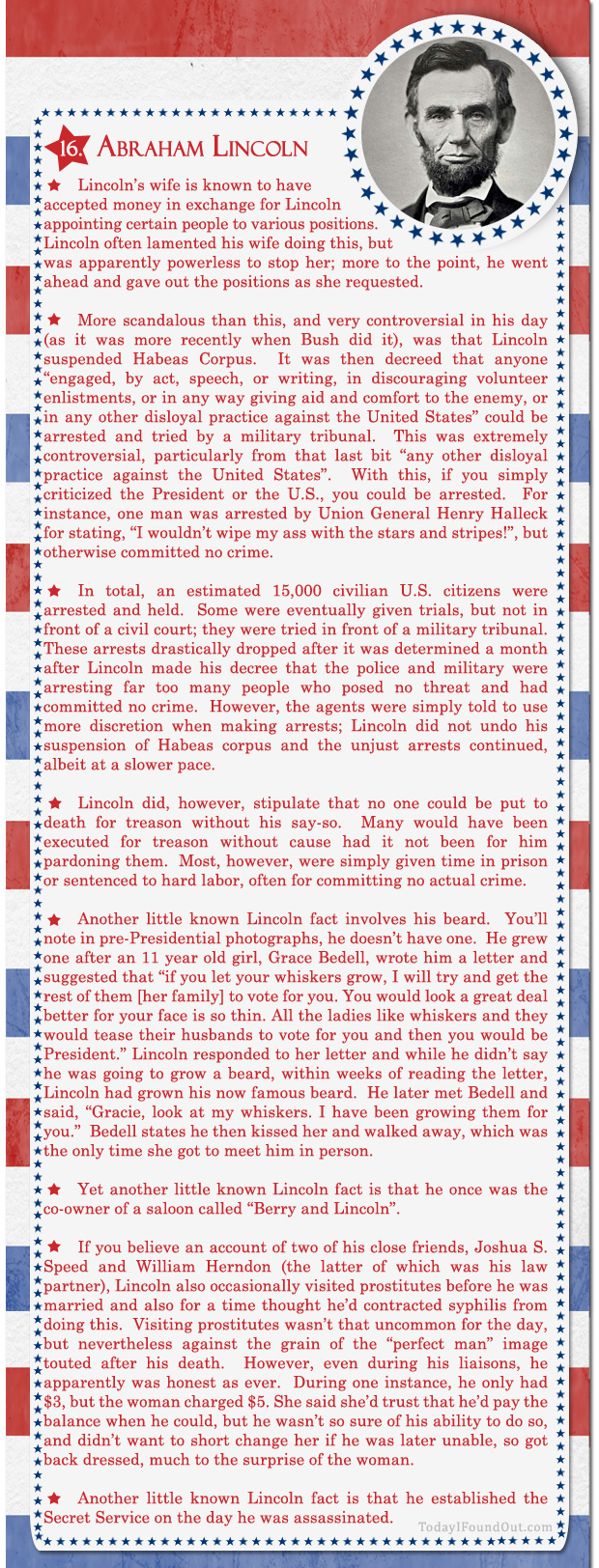 Facts About US Presidents 16- Abraham Lincoln