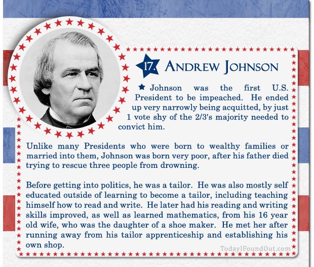 100+ Facts About US Presidents 17- Andrew Johnson