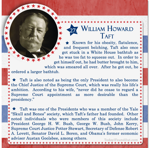 Over 100 fascinating facts about u s presidents past and for Interesting fact about america