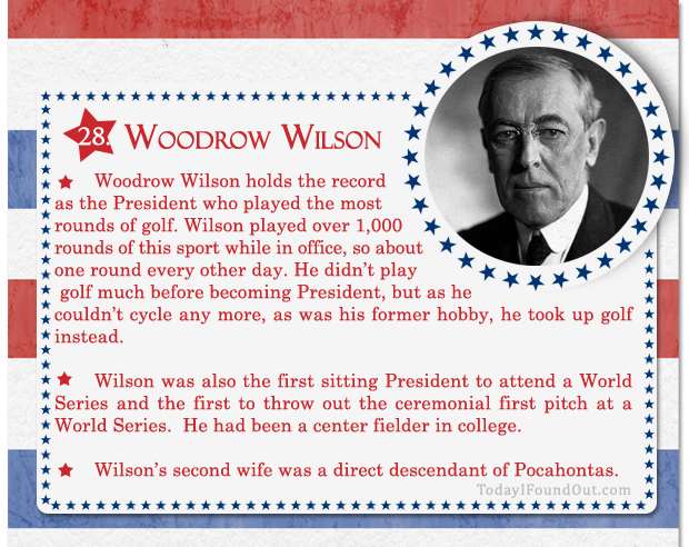 100+ Facts About US Presidents 28- Woodrow Wilson
