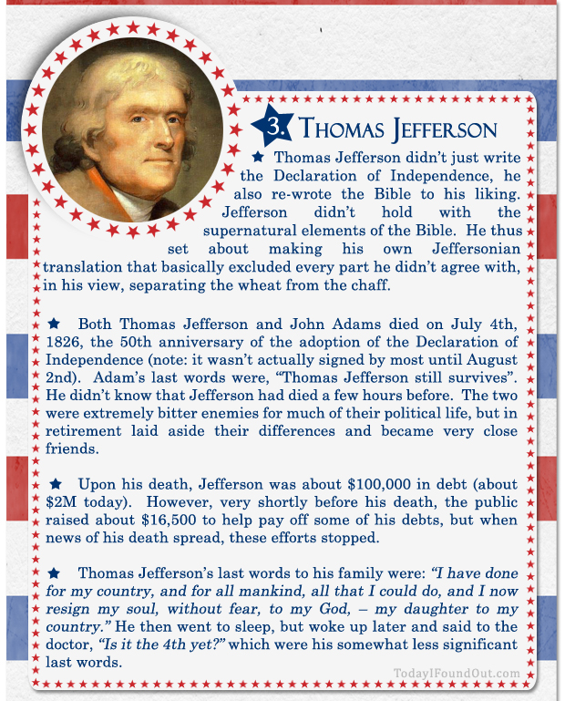 100+ Facts About US Presidents 3- Thomas Jefferson