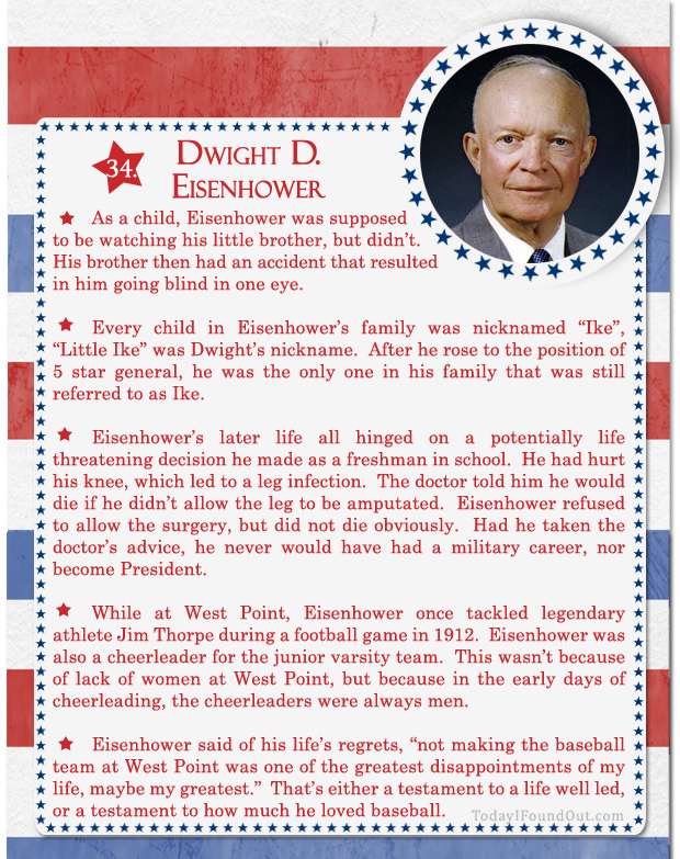 100+ Facts About US Presidents 34- Dwight D Eisenhower