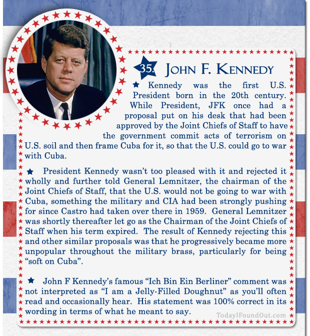 100+ Facts About US Presidents 35- John F Kennedy