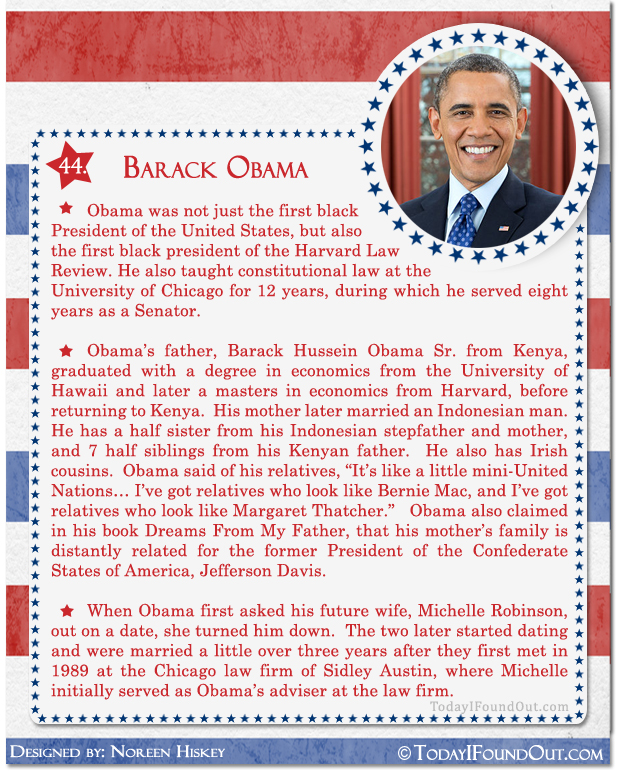 100+ Facts About US Presidents 44- Barack Obama