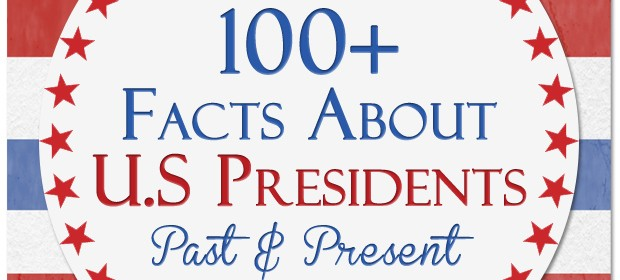 100+ Facts About US Presidents Part-1 Title