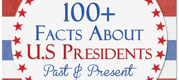 100+ Facts About US Presidents Part-2 Title