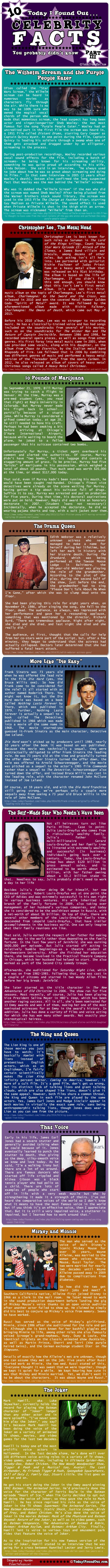 Celebrity Facts- Part 3