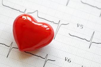 heart-graph