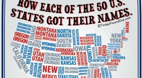 How All 50 U.S. States Got Their Names