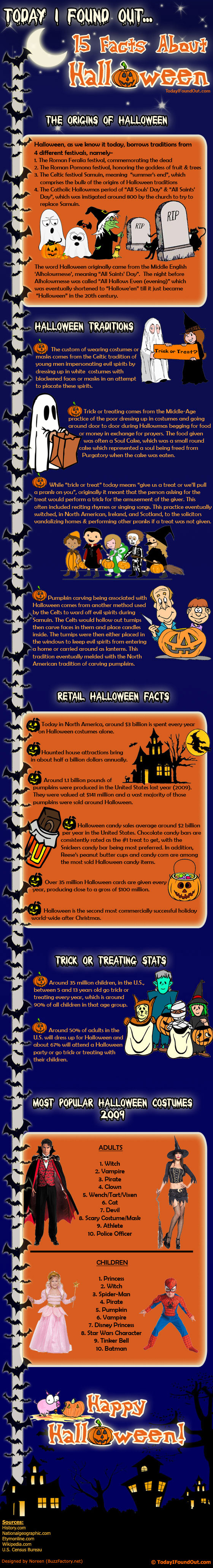 15 Facts About Halloween-Infographic