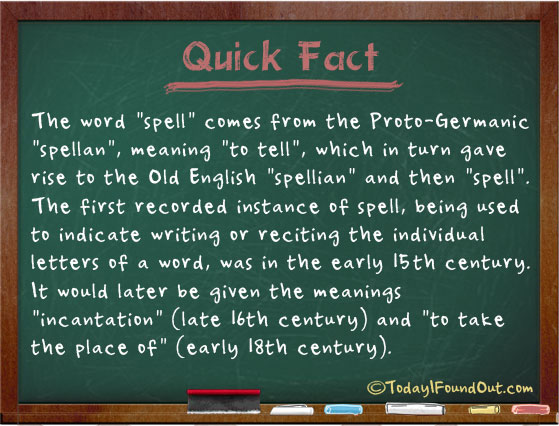 Where the Word Spell Comes From