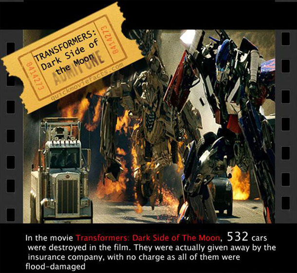 movie-facts-5