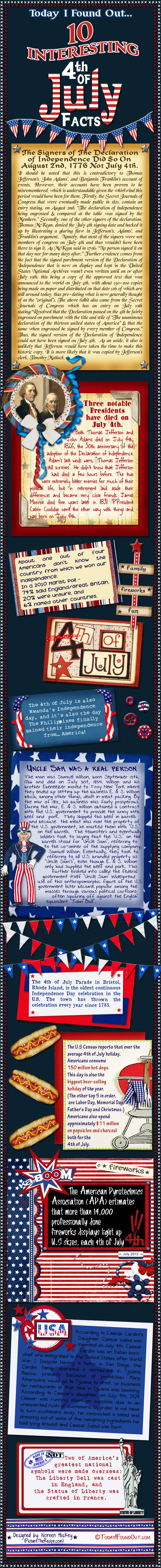 10 Interesting 4th Of July Facts