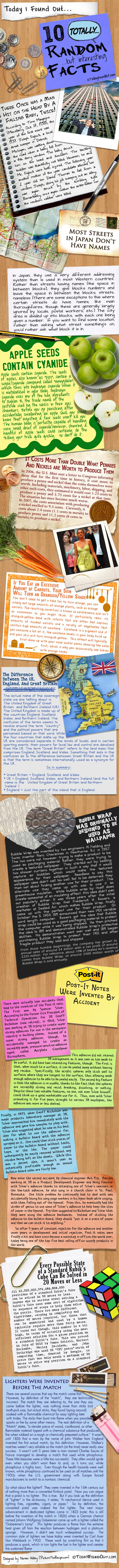 Totally Random Facts copy