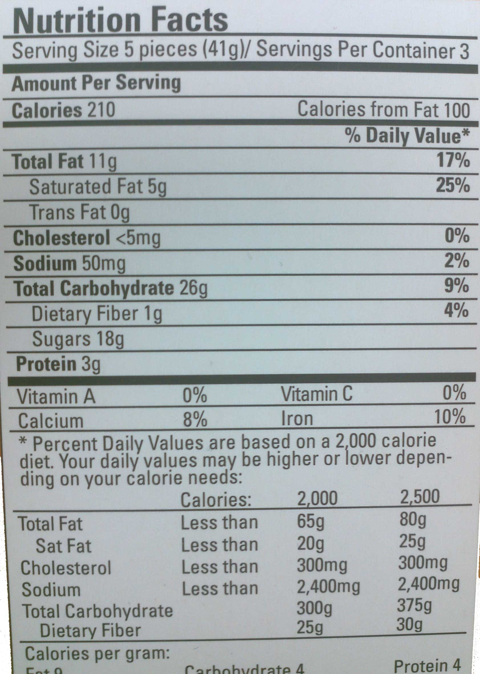 How Do You Calculate Calories In Dog Food