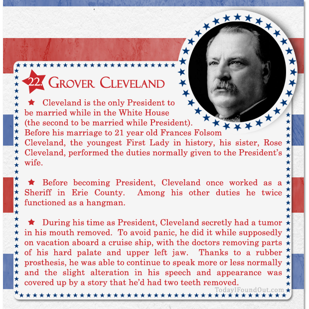 100+ Facts About US Presidents 22- Grover Cleveland