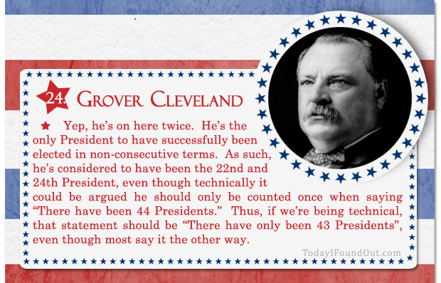 100+ Facts About US Presidents 24- Grover Cleveland