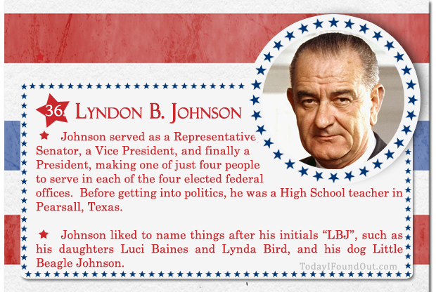 100+ Facts About US Presidents 36- Lyndon B Johnson