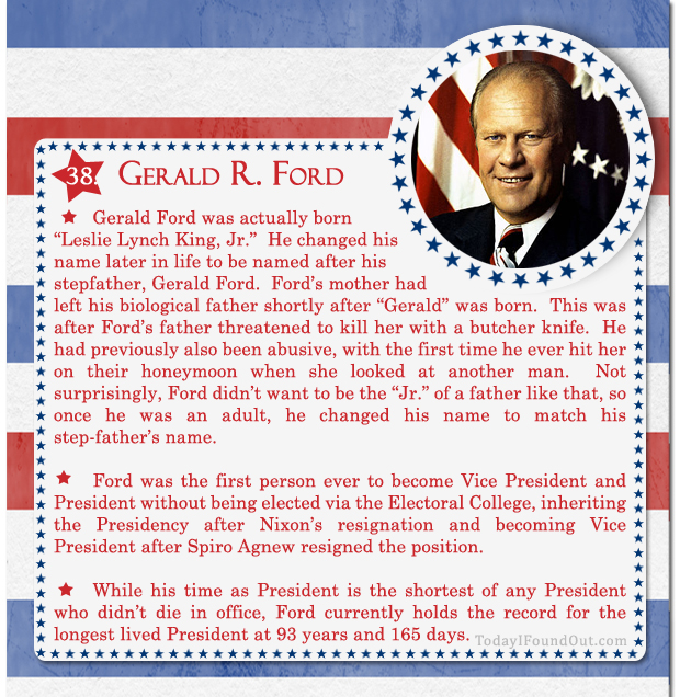 100+ Facts About US Presidents 38- Gerald R Ford