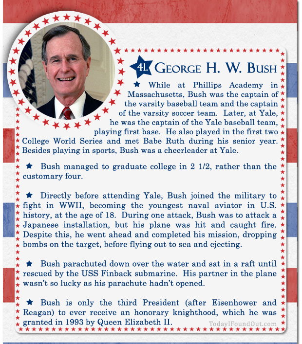 100+ Facts About US Presidents 41- George H W Bush