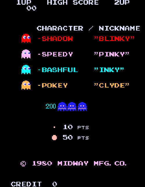 How Do The Ghosts In Pac Man Decide Where To Go